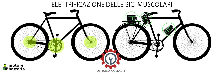 elettrificazione di una bici muscolare
